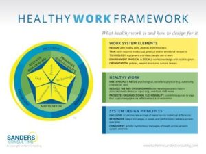 Sanders Healthy Framework graphic with text
